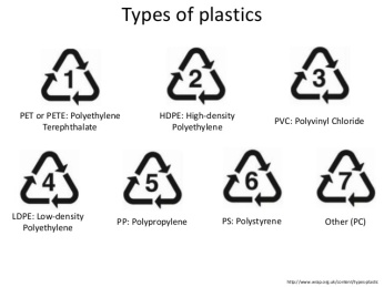 leaching-from-plastic-bottles-bottle-line-operators-1-3-638